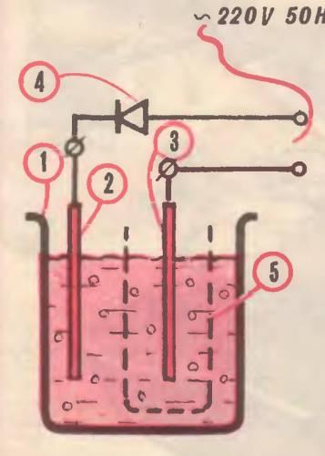 Производство и продажа ионизаторов 86